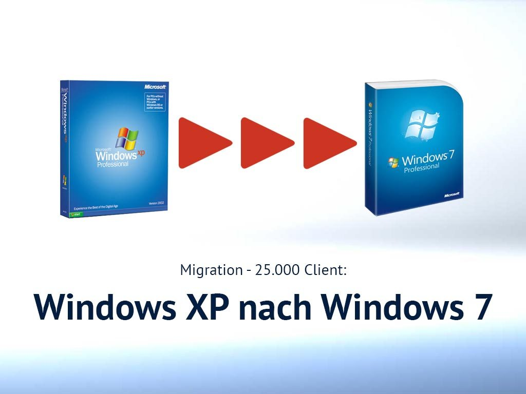 Migration nach Windows 7 – 25.000 Clients